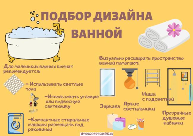 подбор дизайна ванной