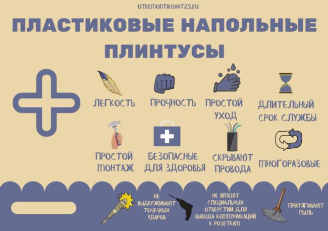 преимущества пластикового напольного плинтуса